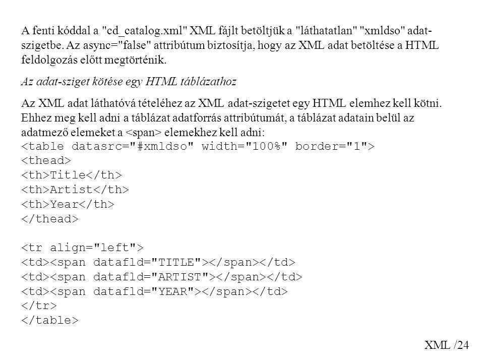XML /24 A fenti kóddal a