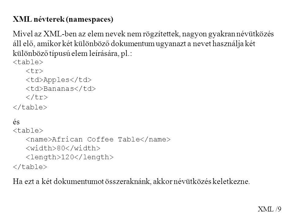 XML /20 Mentsd el pl.