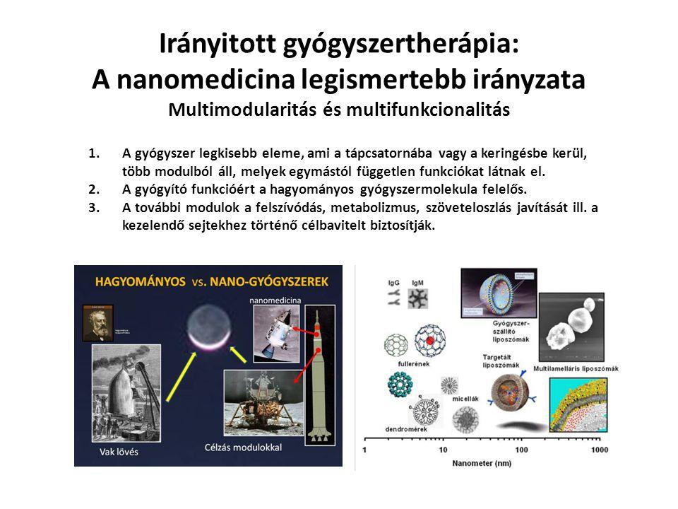 Irányitott gyógyszertherápia: A nanomedicina legismertebb irányzata Multimodularitás és multifunkcionalitás 1.A gyógyszer legkisebb eleme, ami a tápcs