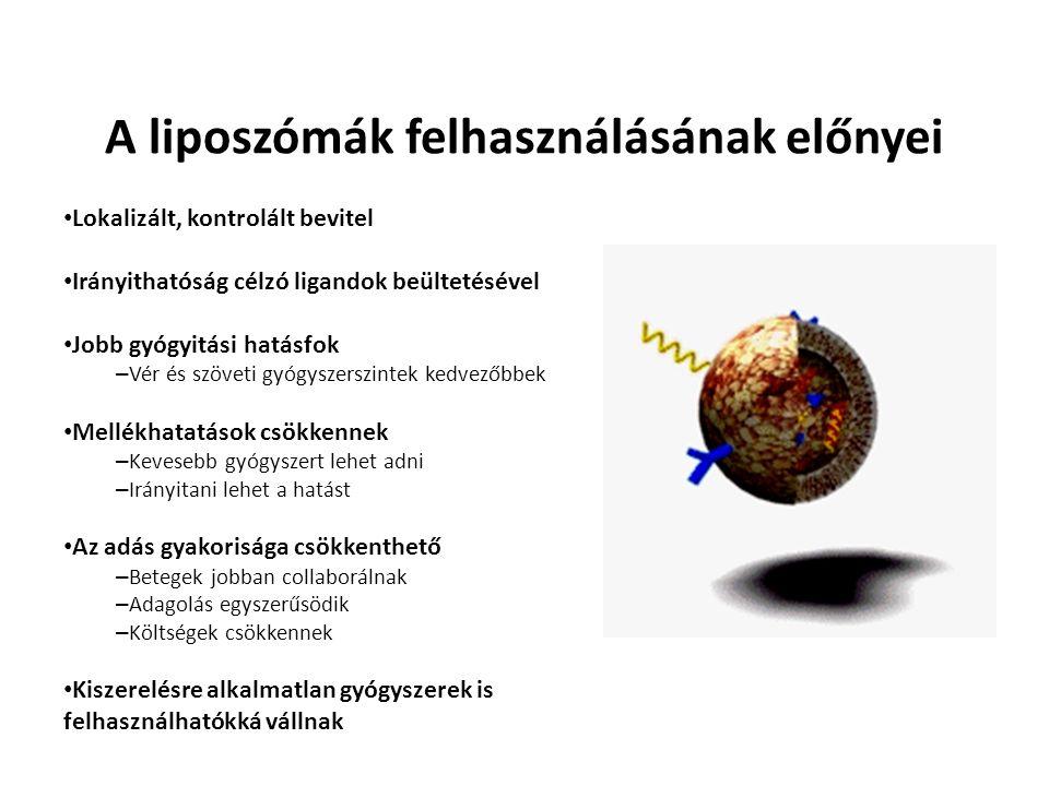 A liposzómák felhasználásának előnyei Lokalizált, kontrolált bevitel Irányithatóság célzó ligandok beültetésével Jobb gyógyitási hatásfok – Vér és szö