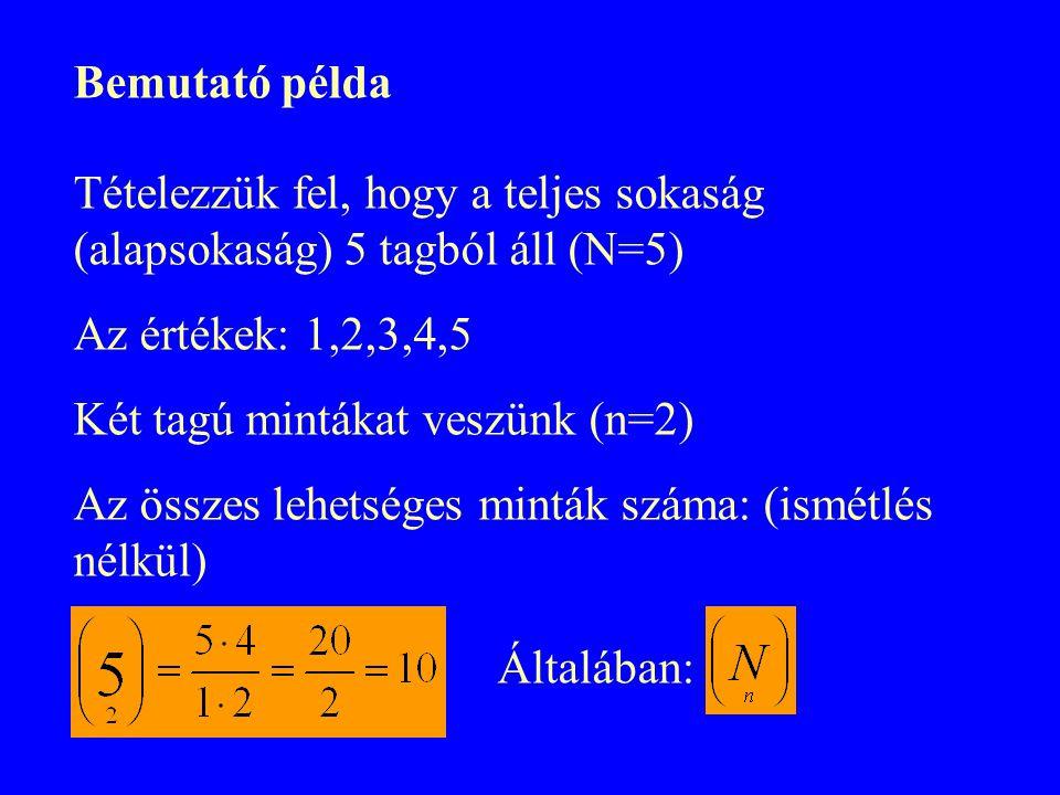 Bemutató példa Tételezzük fel, hogy a teljes sokaság (alapsokaság) 5 tagból áll (N=5) Az értékek: 1,2,3,4,5 Két tagú mintákat veszünk (n=2) Az összes