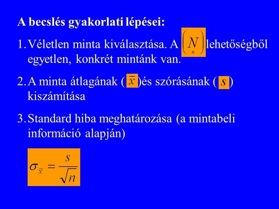 A becslés gyakorlati lépései: 1.Véletlen minta kiválasztása. A lehetőségből egyetlen, konkrét mintánk van. 2.A minta átlagának ( )és szórásának ( ) ki
