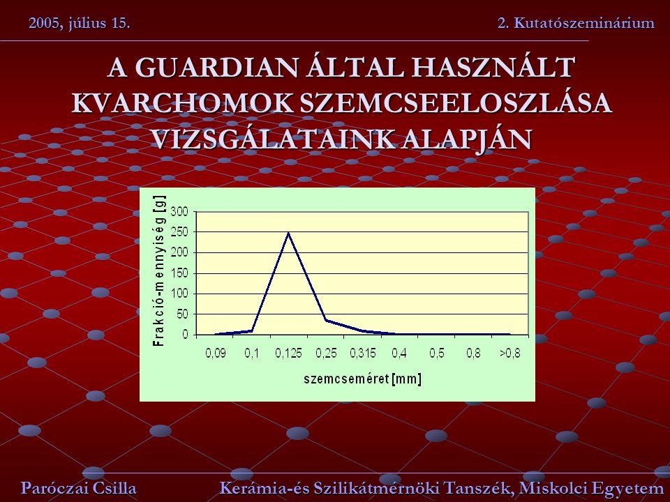A GUARDIAN ÁLTAL HASZNÁLT KVARCHOMOK SZEMCSEELOSZLÁSA VIZSGÁLATAINK ALAPJÁN 2005, július 15. 2. Kutatószeminárium Paróczai Csilla Kerámia-és Szilikátm