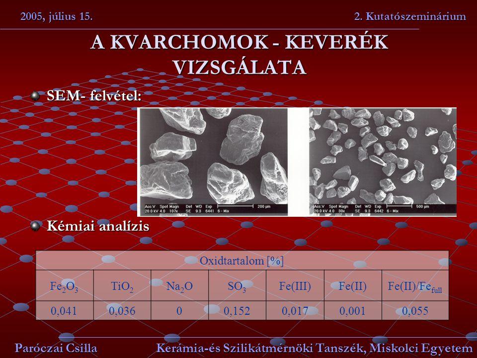 A KVARCHOMOK - KEVERÉK VIZSGÁLATA SEM- felvétel: Kémiai analízis 2005, július 15. 2. Kutatószeminárium Paróczai Csilla Kerámia-és Szilikátmérnöki Tans