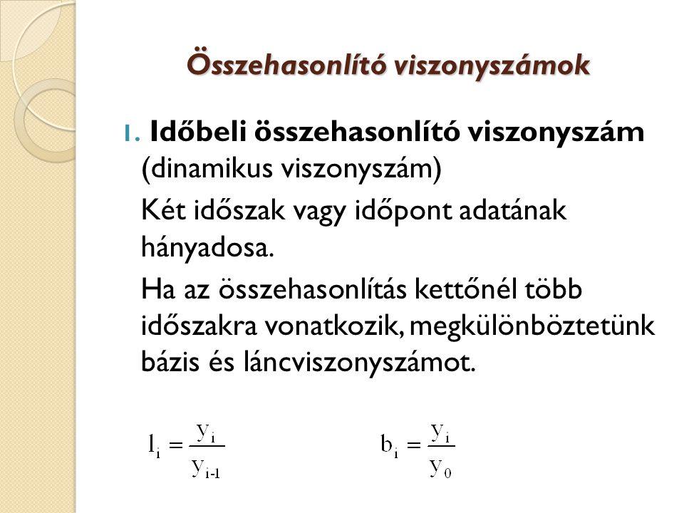 Összehasonlító viszonyszámok 1. Időbeli összehasonlító viszonyszám (dinamikus viszonyszám) Két időszak vagy időpont adatának hányadosa. Ha az összehas