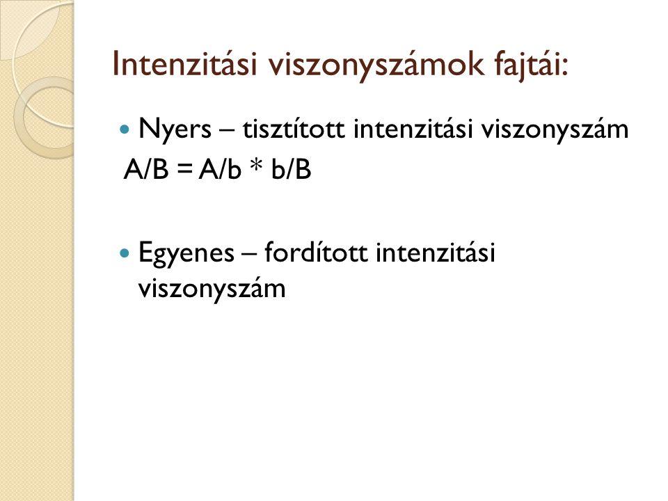 Intenzitási viszonyszámok fajtái: Nyers – tisztított intenzitási viszonyszám A/B = A/b * b/B Egyenes – fordított intenzitási viszonyszám