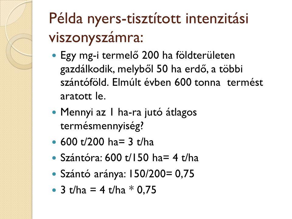 Példa egyenes-fordított intenzitási viszonyszámra: Egyenes mutató: Pl.