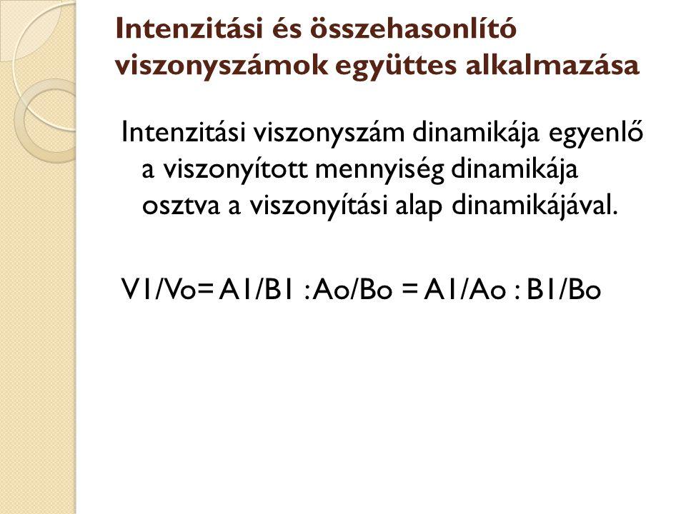 Intenzitási és összehasonlító viszonyszámok együttes alkalmazása Intenzitási viszonyszám dinamikája egyenlő a viszonyított mennyiség dinamikája osztva