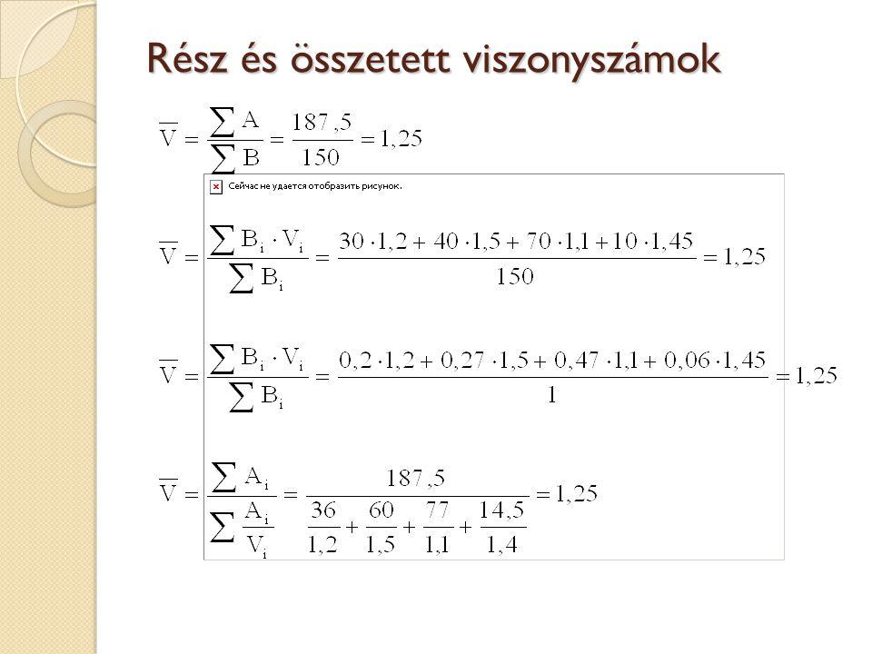 Rész és összetett viszonyszámok