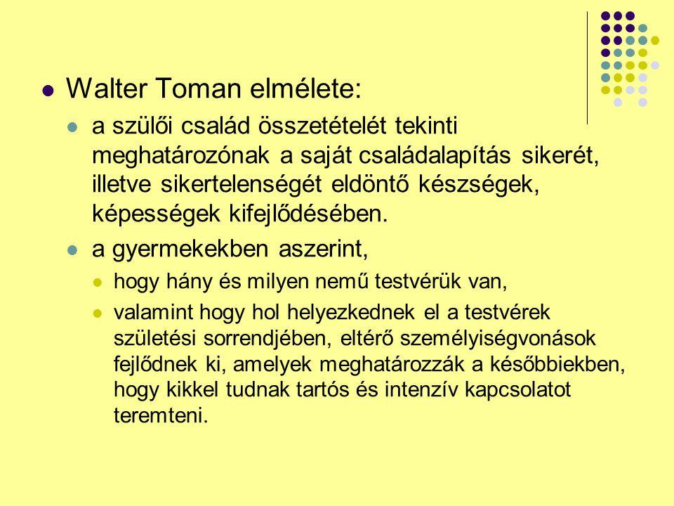 Walter Toman elmélete: a szülői család összetételét tekinti meghatározónak a saját családalapítás sikerét, illetve sikertelenségét eldöntő készségek, képességek kifejlődésében.