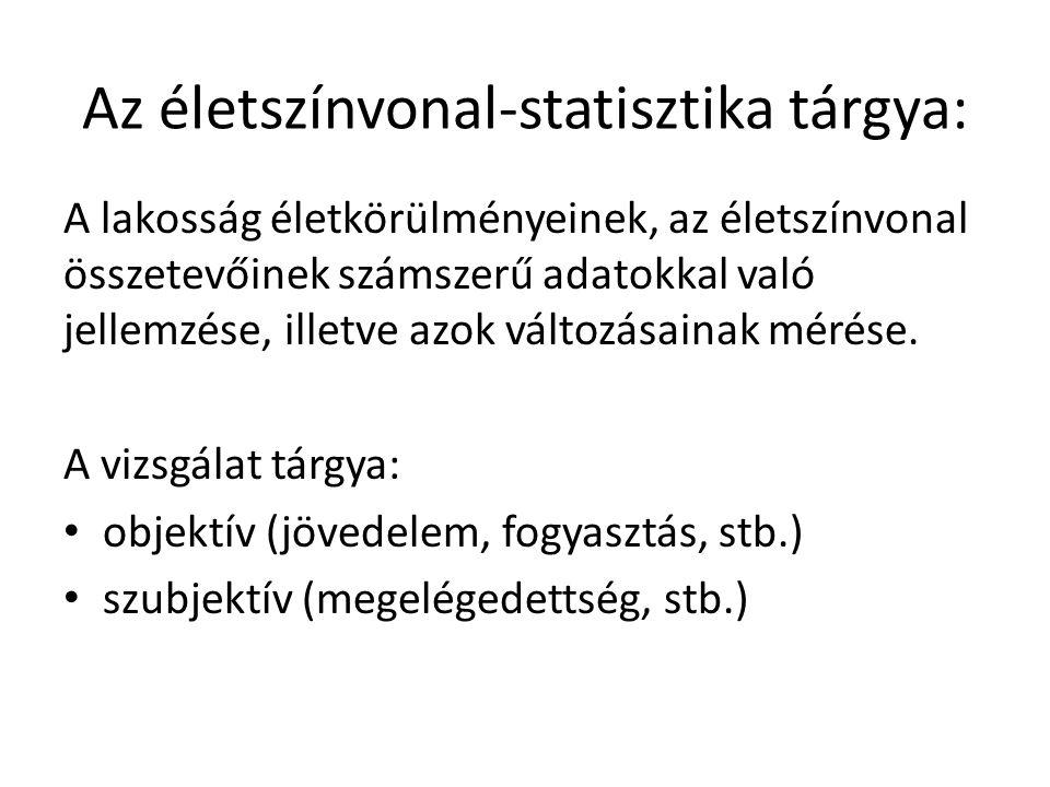 Az életszínvonal-statisztika tárgya: A lakosság életkörülményeinek, az életszínvonal összetevőinek számszerű adatokkal való jellemzése, illetve azok változásainak mérése.