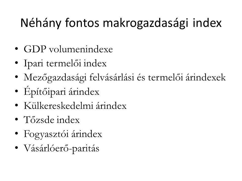 Néhány fontos makrogazdasági index GDP volumenindexe Ipari termelői index Mezőgazdasági felvásárlási és termelői árindexek Építőipari árindex Külkereskedelmi árindex Tőzsde index Fogyasztói árindex Vásárlóerő-paritás