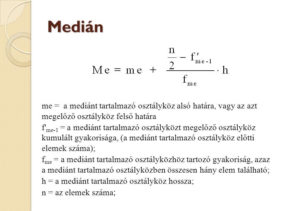 Medián me = a mediánt tartalmazó osztályköz alsó határa, vagy az azt megelőző osztályköz felső határa f' me-1 = a mediánt tartalmazó osztályközt megel