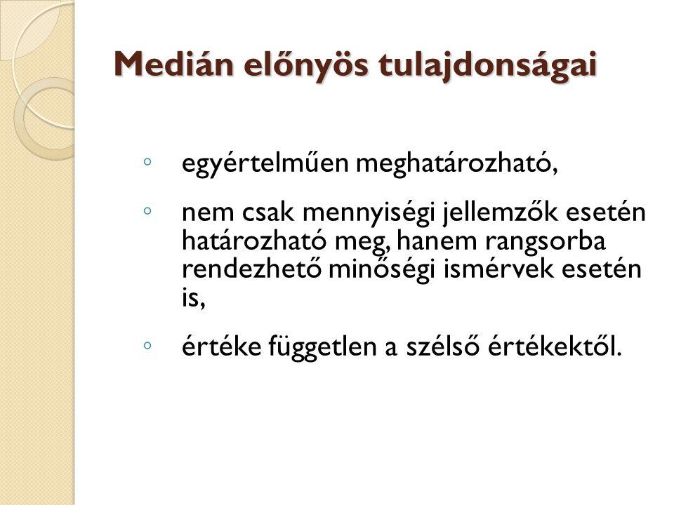 Medián hátrányos tulajdonságai Csak rangsorba rendezett elemekből számítható.