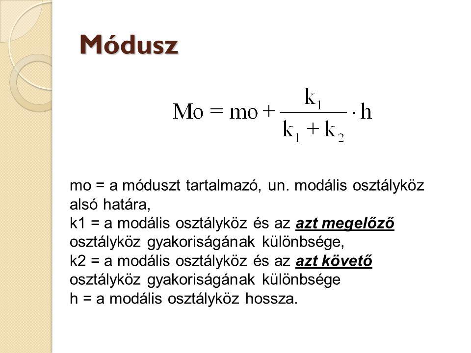 Módusz mo = a móduszt tartalmazó, un. modális osztályköz alsó határa, k1 = a modális osztályköz és az azt megelőző osztályköz gyakoriságának különbség