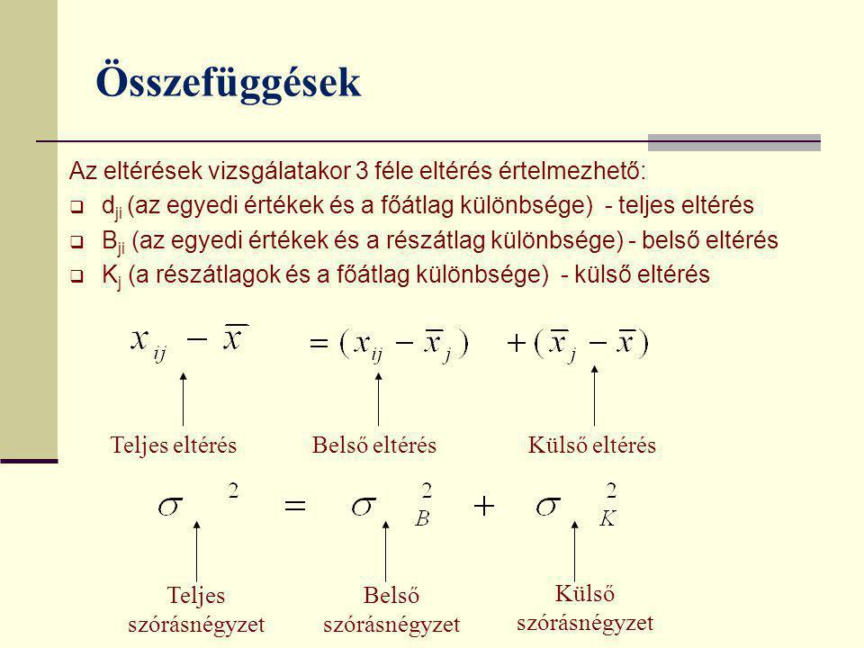 Szórásnégyzetek kiszámítása SST: teljes eltérés- négyzetösszeg SSB: belső eltérés- négyzetösszeg SSK: külső eltérés- négyzetösszeg