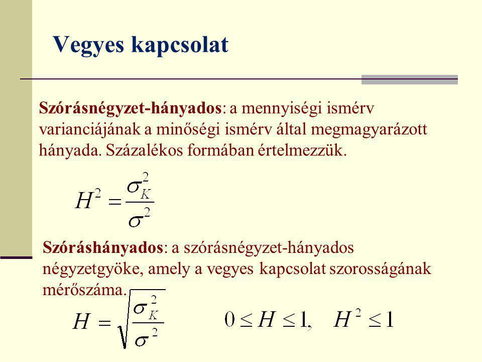 Vegyes kapcsolat Szórásnégyzet-hányados: a mennyiségi ismérv varianciájának a minőségi ismérv által megmagyarázott hányada. Százalékos formában értelm