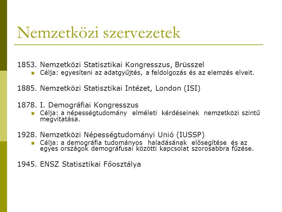 Magyar források 1867.Országos Statisztikai Hivatal 1868.
