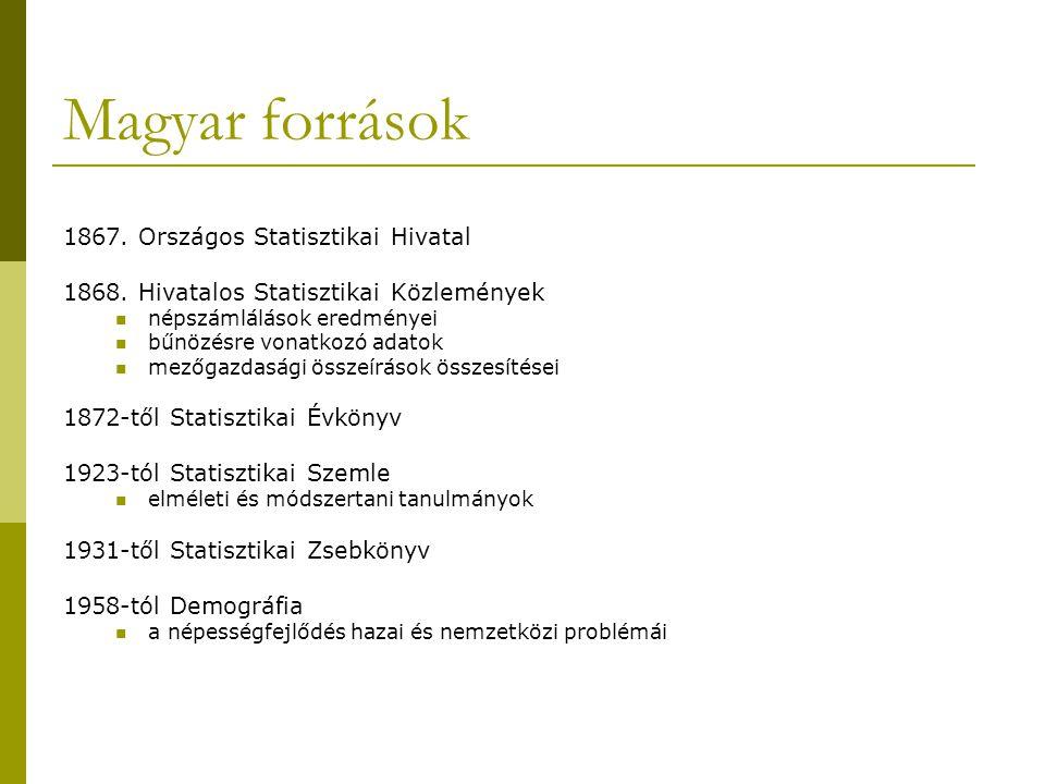 Magyar források 1867. Országos Statisztikai Hivatal 1868. Hivatalos Statisztikai Közlemények népszámlálások eredményei bűnözésre vonatkozó adatok mező