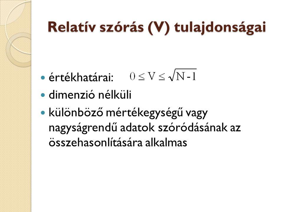 Relatív szórás (V) tulajdonságai értékhatárai: dimenzió nélküli különböző mértékegységű vagy nagyságrendű adatok szóródásának az összehasonlítására al