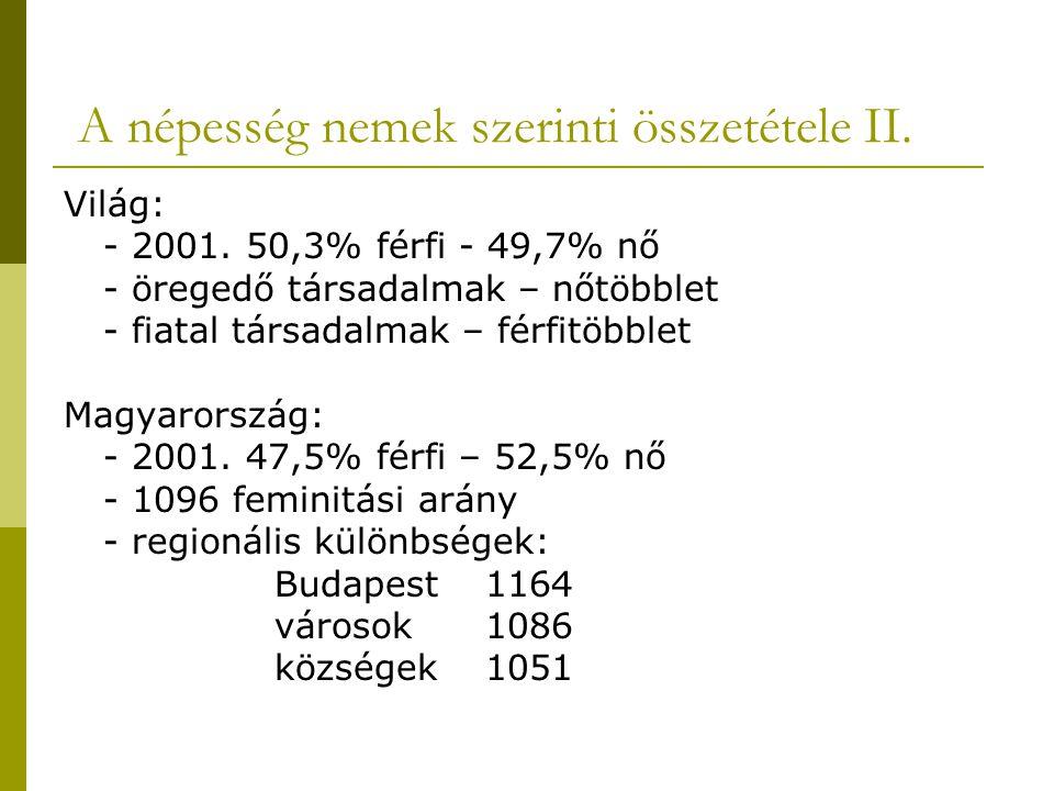 A népesség nemek szerinti összetétele II. Világ: - 2001. 50,3% férfi - 49,7% nő - öregedő társadalmak – nőtöbblet - fiatal társadalmak – férfitöbblet