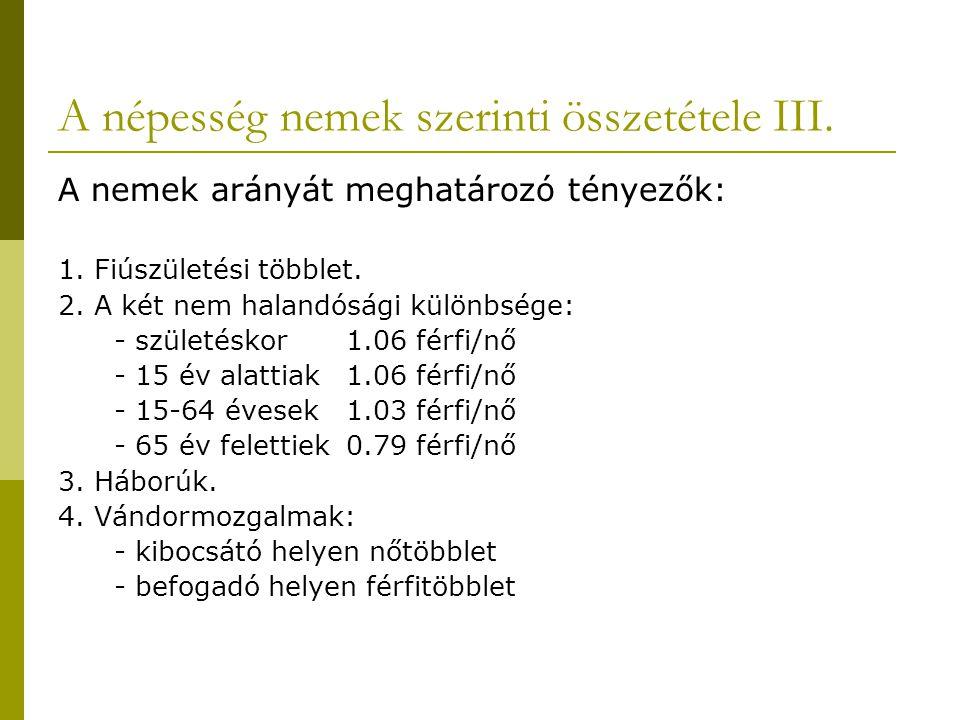A nemek arányának változásai Magyarországon (ezer férfira jutó nők)