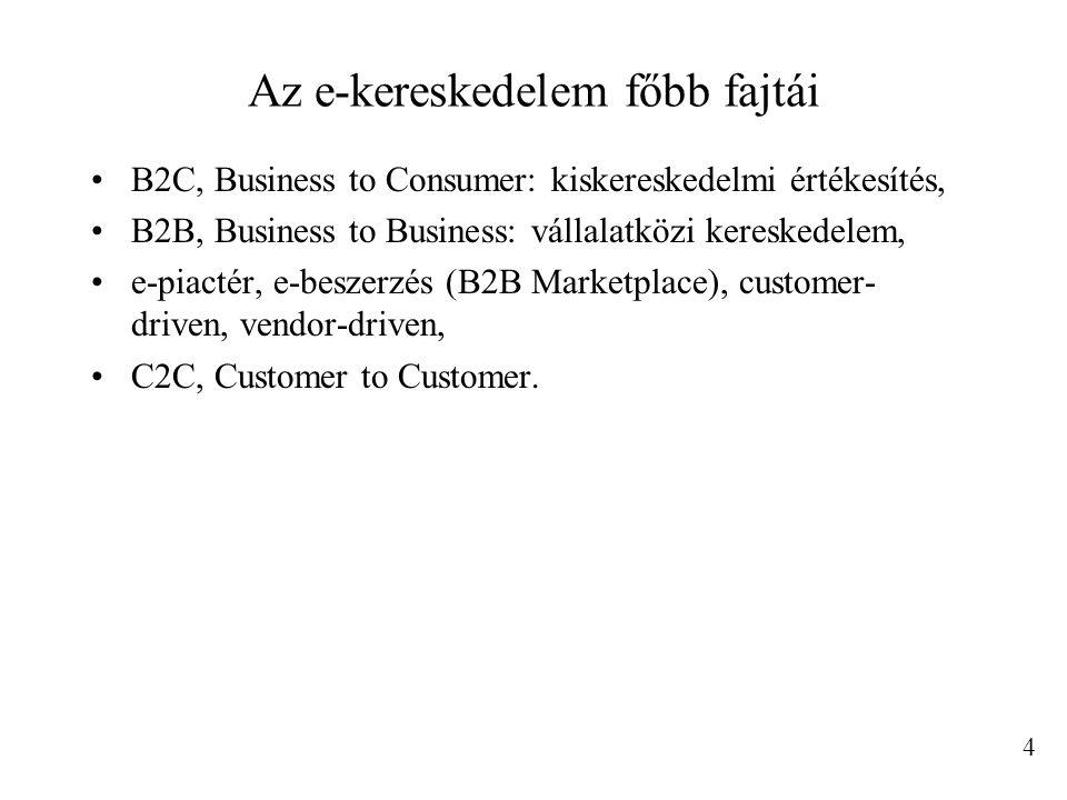 Az e-kereskedelem főbb fajtái B2C, Business to Consumer: kiskereskedelmi értékesítés, B2B, Business to Business: vállalatközi kereskedelem, e-piactér, e-beszerzés (B2B Marketplace), customer- driven, vendor-driven, C2C, Customer to Customer.
