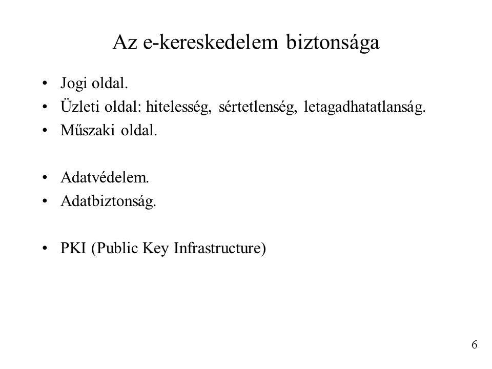 Az e-kereskedelem biztonsága Jogi oldal. Üzleti oldal: hitelesség, sértetlenség, letagadhatatlanság. Műszaki oldal. Adatvédelem. Adatbiztonság. PKI (P