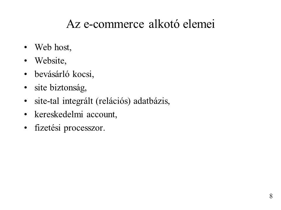Az e-commerce alkotó elemei Web host, Website, bevásárló kocsi, site biztonság, site-tal integrált (relációs) adatbázis, kereskedelmi account, fizetési processzor.