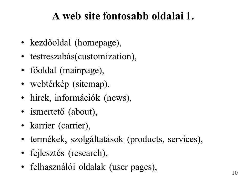 A web site fontosabb oldalai 2.