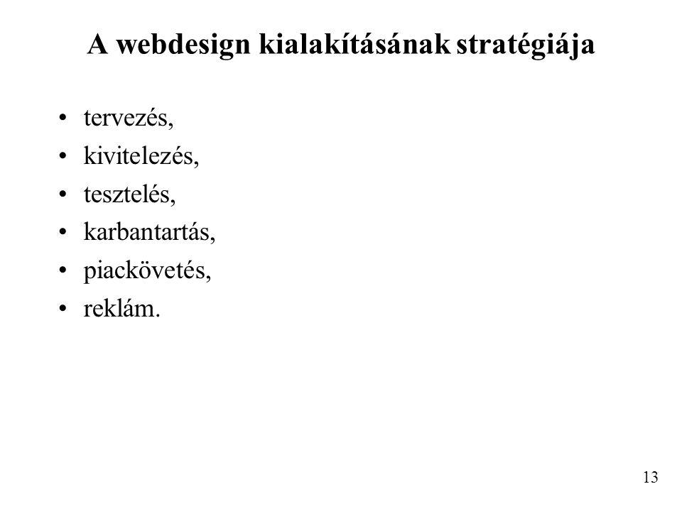 Weblapok felépítése 1.Alapelemek: háttér, szöveg, képek, logók, hivatkozások, visszacsatolások.