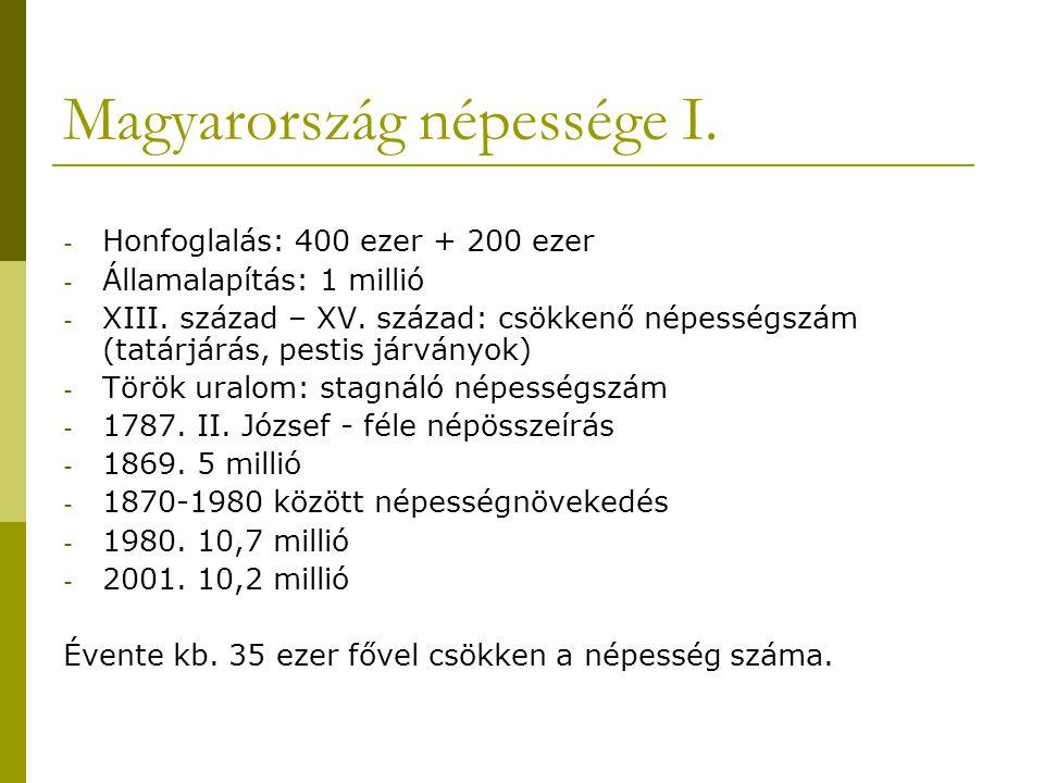 Magyarország népessége I. - Honfoglalás: 400 ezer + 200 ezer - Államalapítás: 1 millió - XIII. század – XV. század: csökkenő népességszám (tatárjárás,