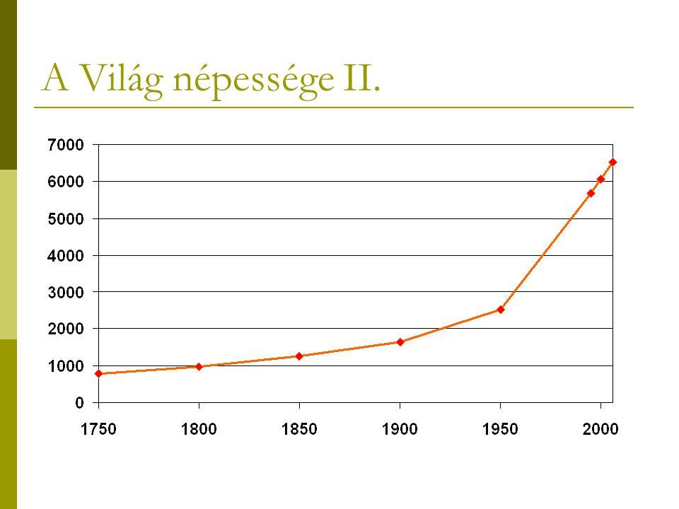 A Világ népessége III.