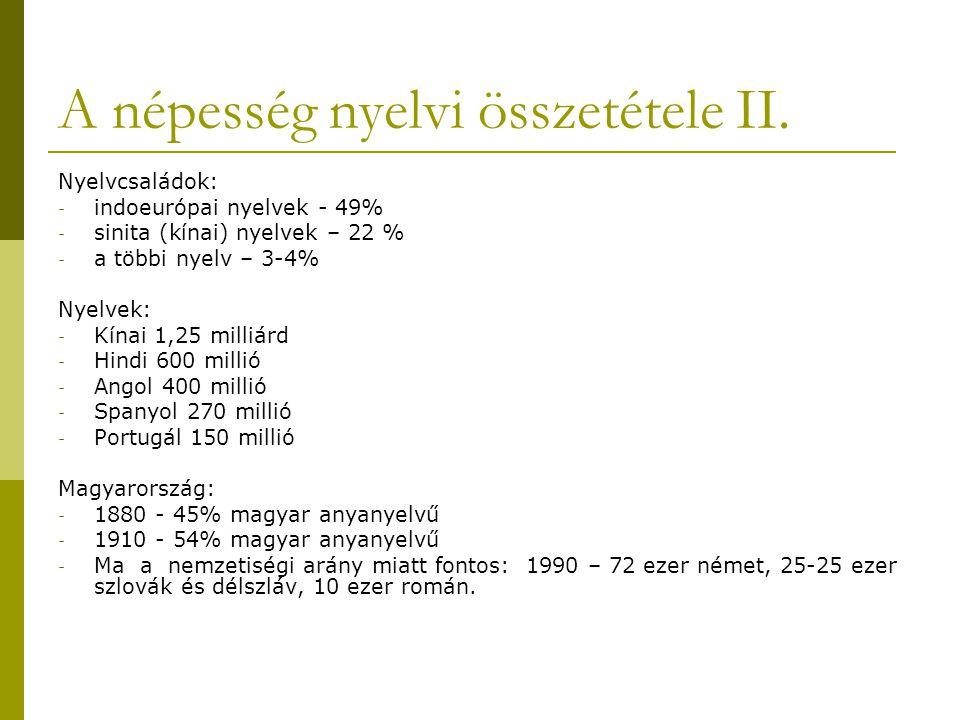 A népesség nyelvi összetétele II.