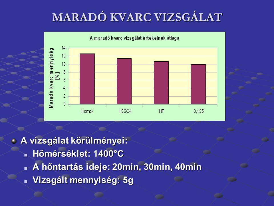 MARADÓ KVARC VIZSGÁLAT A vizsgálat körülményei: Hőmérséklet: 1400°C Hőmérséklet: 1400°C A hőntartás ideje: 20min, 30min, 40min A hőntartás ideje: 20mi