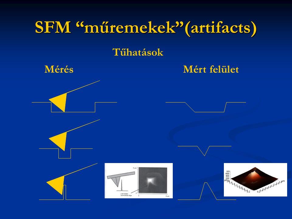 SFM műremekek (artifacts) Tűhatások MérésMért felület