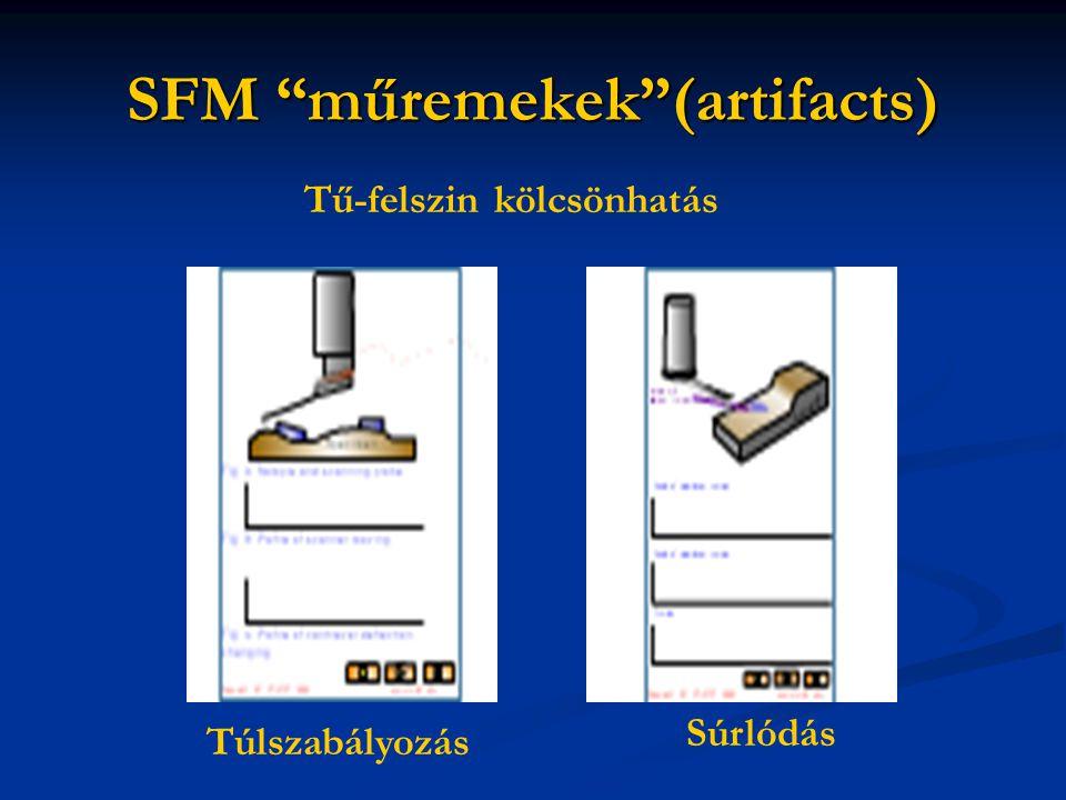 SFM műremekek (artifacts) Tű-felszin kölcsönhatás Túlszabályozás Súrlódás