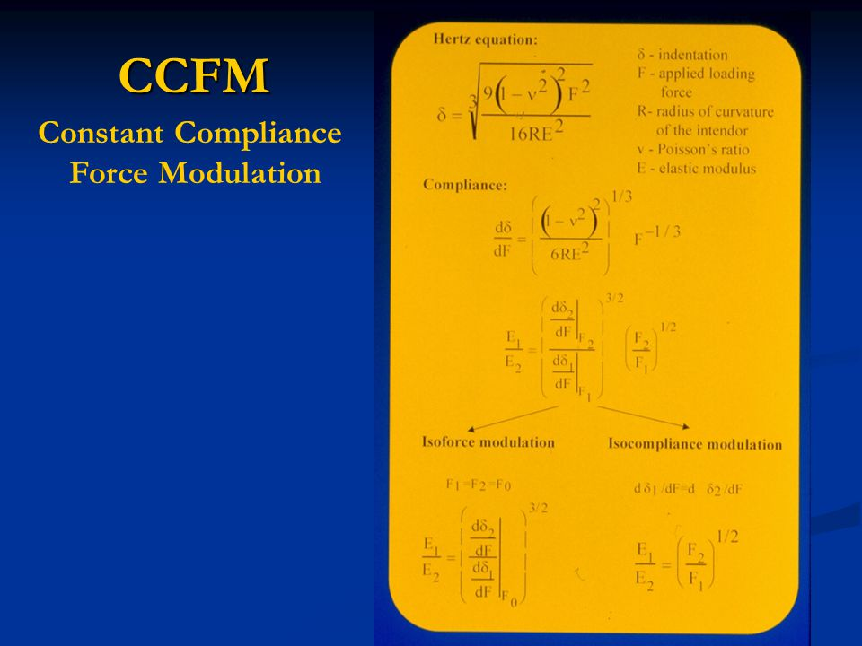 CCFM Constant Compliance Force Modulation