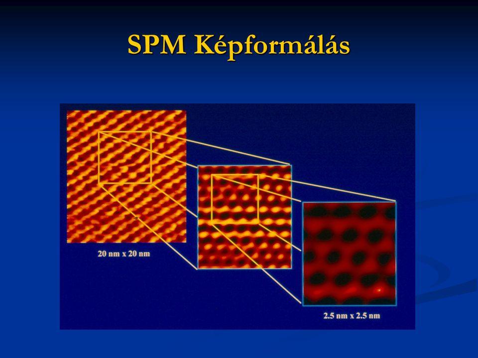 SPM Képformálás