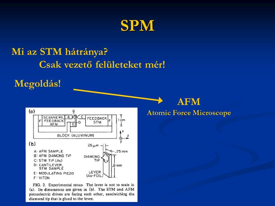 SPM Mi az STM hátránya Csak vezető felületeket mér! Megoldás! AFM Atomic Force Microscope