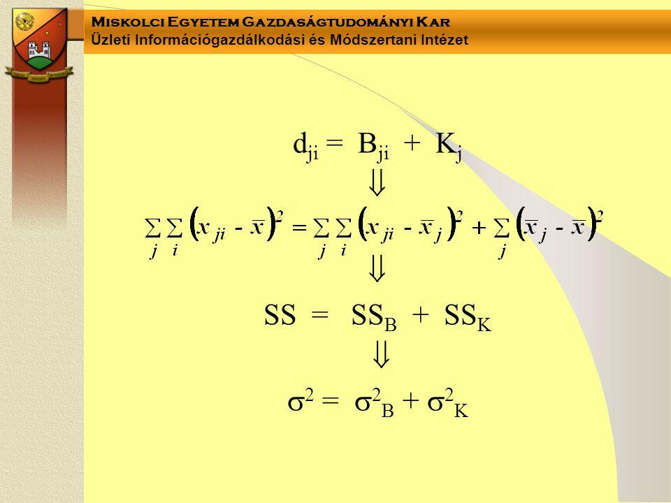 Miskolci Egyetem Gazdaságtudományi Kar Üzleti Információgazdálkodási és Módszertani Intézet d ji = B ji + K j  SS = SS B + SS K   2 =  2 B +  2 K