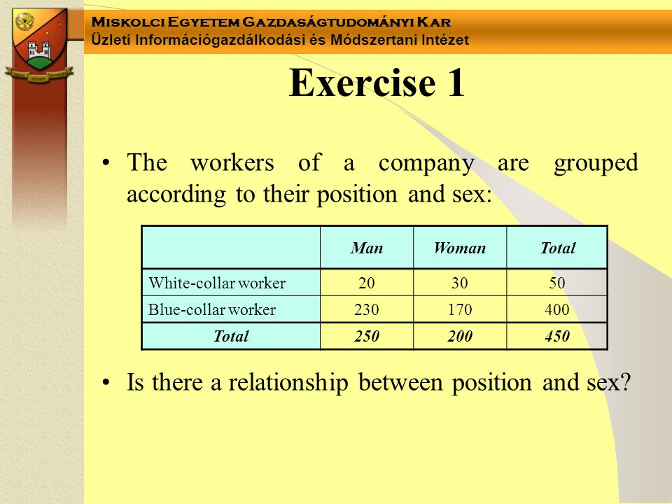 Miskolci Egyetem Gazdaságtudományi Kar Üzleti Információgazdálkodási és Módszertani Intézet Exercise 1 The workers of a company are grouped according to their position and sex: Is there a relationship between position and sex.