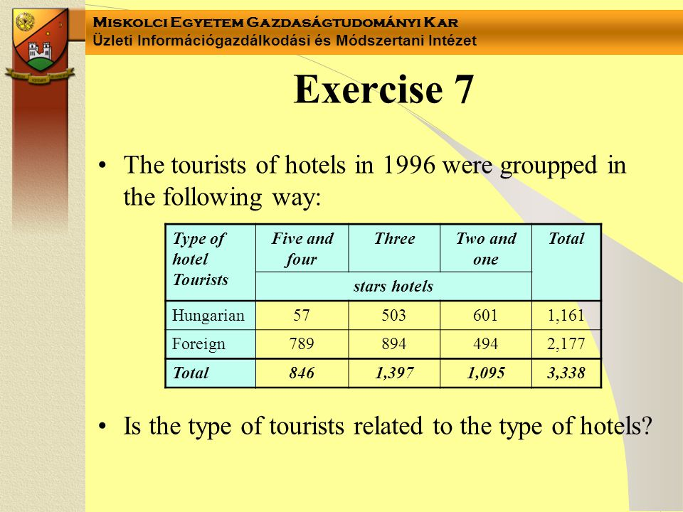 Miskolci Egyetem Gazdaságtudományi Kar Üzleti Információgazdálkodási és Módszertani Intézet Exercise 7 The tourists of hotels in 1996 were groupped in the following way: Is the type of tourists related to the type of hotels.
