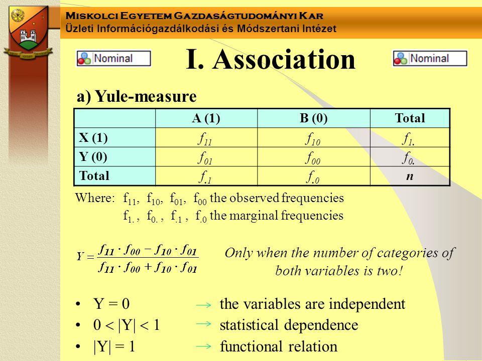 Miskolci Egyetem Gazdaságtudományi Kar Üzleti Információgazdálkodási és Módszertani Intézet In case of statistical dependence: If the variables are independent: