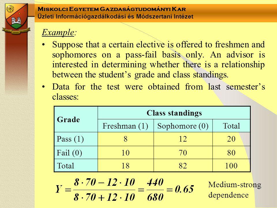 Miskolci Egyetem Gazdaságtudományi Kar Üzleti Információgazdálkodási és Módszertani Intézet b) Contingency table there are s categories of the row/column variable: A 1, A 2, …, A s there are t categories of the row/column variable: B 1, B 2, …, B t where s < t j i B1B1 B2B2...BjBj BtBt  A1A1 f 11 f 12...f 1j...f 1t f 1.