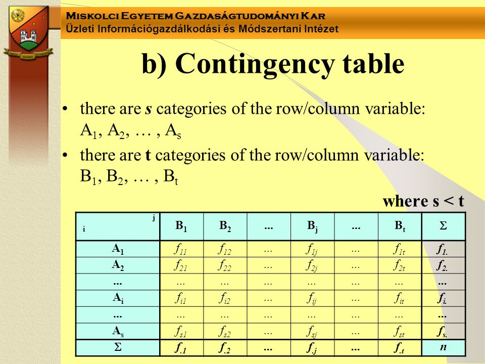 Miskolci Egyetem Gazdaságtudományi Kar Üzleti Információgazdálkodási és Módszertani Intézet b) Contingency table there are s categories of the row/column variable: A 1, A 2, …, A s there are t categories of the row/column variable: B 1, B 2, …, B t where s < t j i B1B1 B2B2...BjBj BtBt  A1A1 f 11 f 12...f 1j...f 1t f 1.
