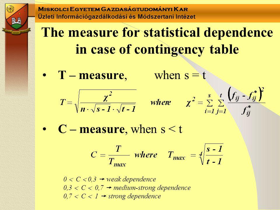 Miskolci Egyetem Gazdaságtudományi Kar Üzleti Információgazdálkodási és Módszertani Intézet The variables are independent, when…