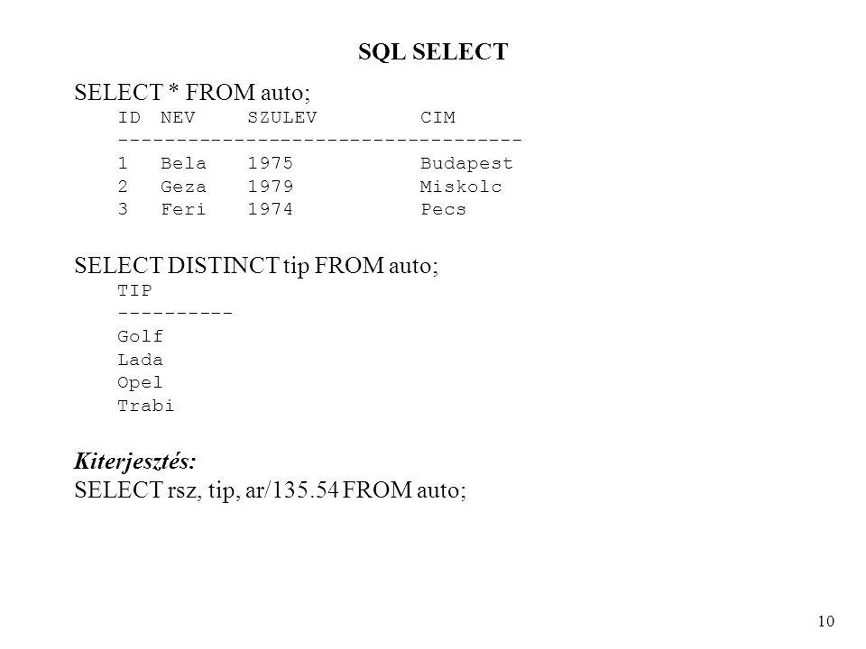 SQL SELECT 10 SELECT * FROM auto; ID NEV SZULEV CIM ----------------------------------- 1 Bela 1975 Budapest 2 Geza 1979 Miskolc 3 Feri 1974 Pecs SELECT DISTINCT tip FROM auto; TIP ---------- Golf Lada Opel Trabi Kiterjesztés: SELECT rsz, tip, ar/135.54 FROM auto;