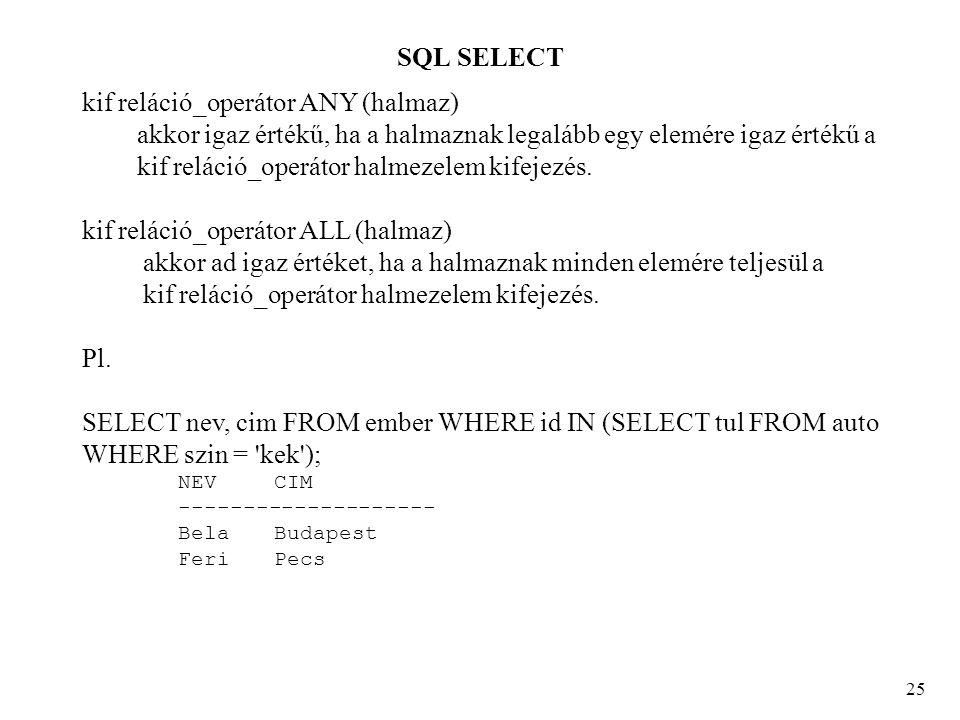 SQL SELECT 25 kif reláció_operátor ANY (halmaz) akkor igaz értékű, ha a halmaznak legalább egy elemére igaz értékű a kif reláció_operátor halmezelem kifejezés.