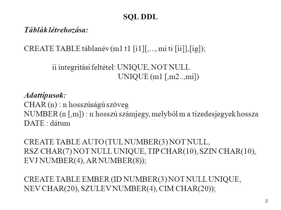 SQL DDL 3 Táblák létrehozása: CREATE TABLE táblanév (m1 t1 [i1][,..., mi ti [ii]],[ig]); ii integritási feltétel: UNIQUE, NOT NULL UNIQUE (m1 [,m2..,mi]) Adattípusok: CHAR (n) : n hosszúságú szöveg NUMBER (n [,m]) : n hosszú számjegy, melyből m a tizedesjegyek hossza DATE : dátum CREATE TABLE AUTO (TUL NUMBER(3) NOT NULL, RSZ CHAR(7) NOT NULL UNIQUE, TIP CHAR(10), SZIN CHAR(10), EVJ NUMBER(4), AR NUMBER(8)); CREATE TABLE EMBER (ID NUMBER(3) NOT NULL UNIQUE, NEV CHAR(20), SZULEV NUMBER(4), CIM CHAR(20));